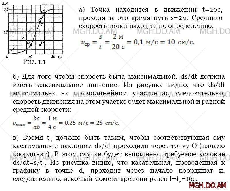Решение задач задачнику иродова решения задач по сопромату с двутавром
